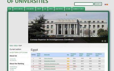 الويبومتريكس تصنف جامعة المنصورة رابع أفضل جامعة مصرية