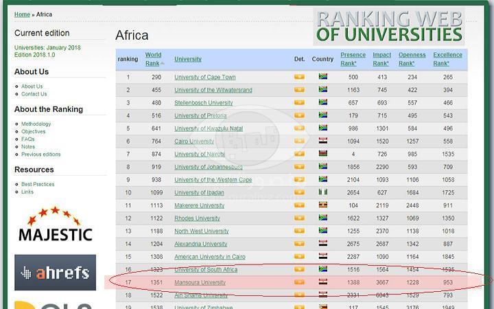 جامعة المنصورة ثالث افضل جامعة حكومية بمصر وفقا لتصنيف ويبومتريكس
